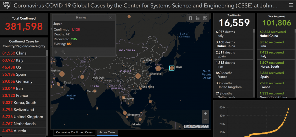 John Hopkins Interactive Map charting COVID-19 (Novel Corona Virus) worldwide,