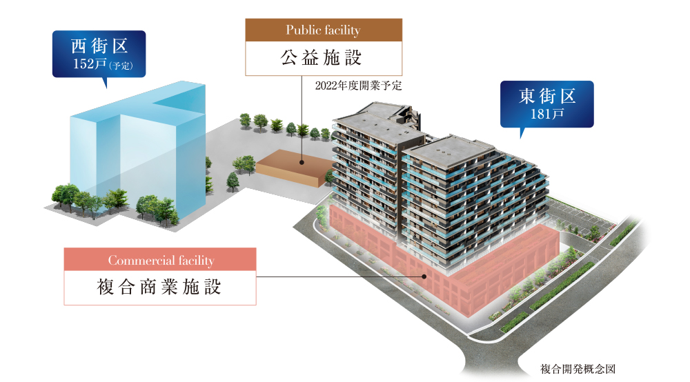 concept design for the new condominium complexes in Toyonaka City